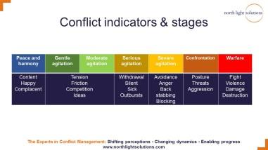 conflict-matrix_20170225